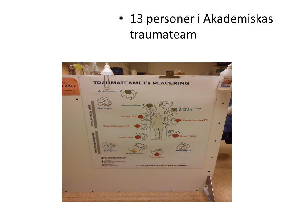 13 personer i Akademiskas traumateam