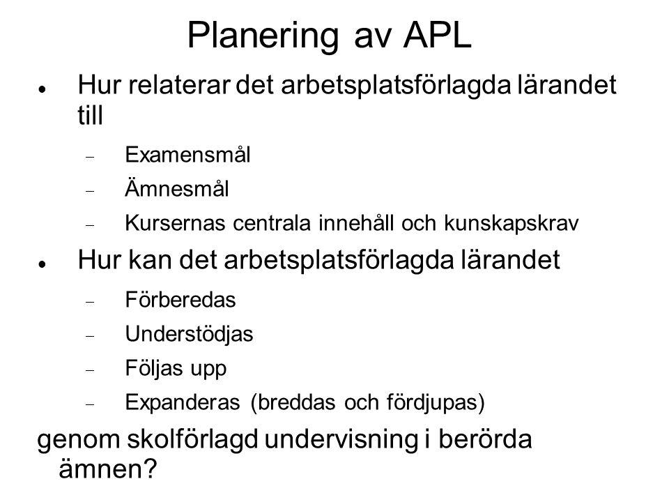 Planering av APL Hur relaterar det arbetsplatsförlagda lärandet till
