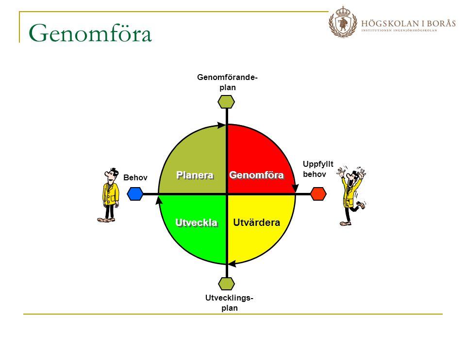 Genomföra Planera Genomföra Utveckla Utvärdera Genomförande- plan