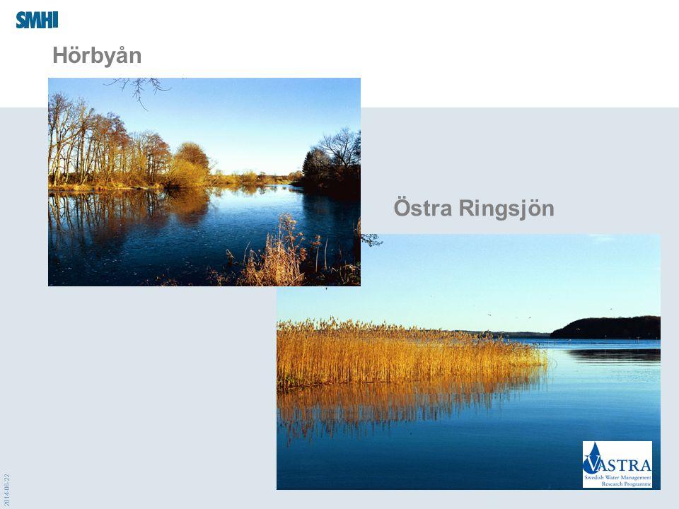 Hörbyån Östra Ringsjön