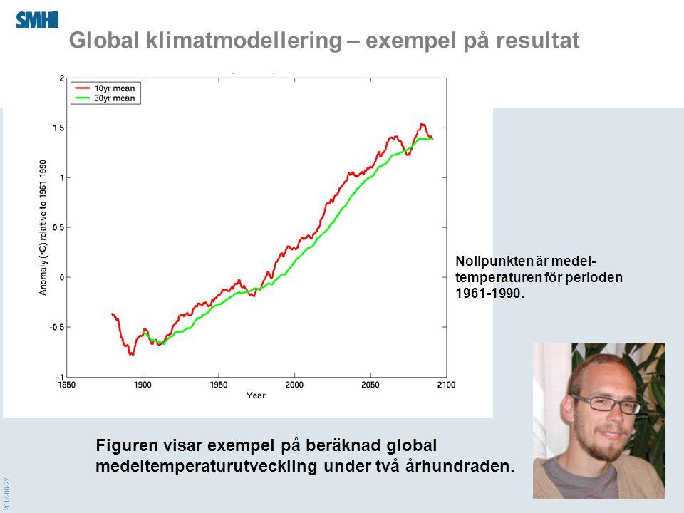 Global klimatmodellering – exempel på resultat