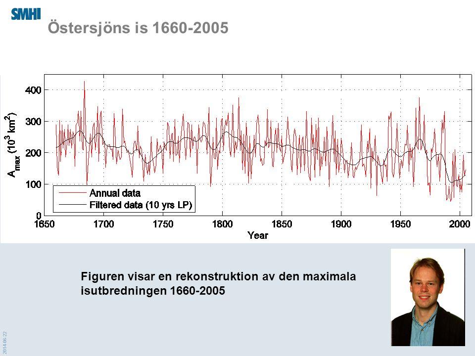 Östersjöns is 1660-2005 Figuren visar en rekonstruktion av den maximala. isutbredningen 1660-2005.