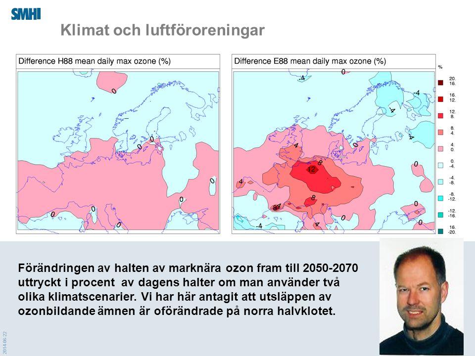 Klimat och luftföroreningar