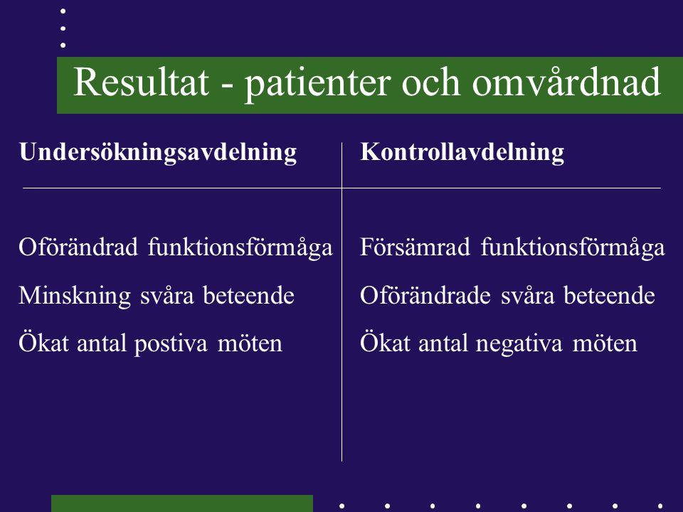 Resultat - patienter och omvårdnad