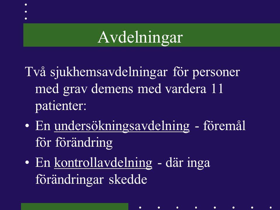 Avdelningar Två sjukhemsavdelningar för personer med grav demens med vardera 11 patienter: En undersökningsavdelning - föremål för förändring.