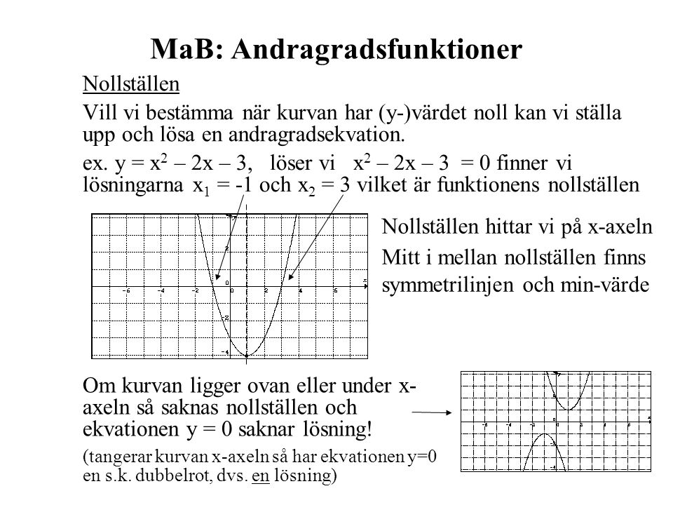 MaB: Andragradsfunktioner