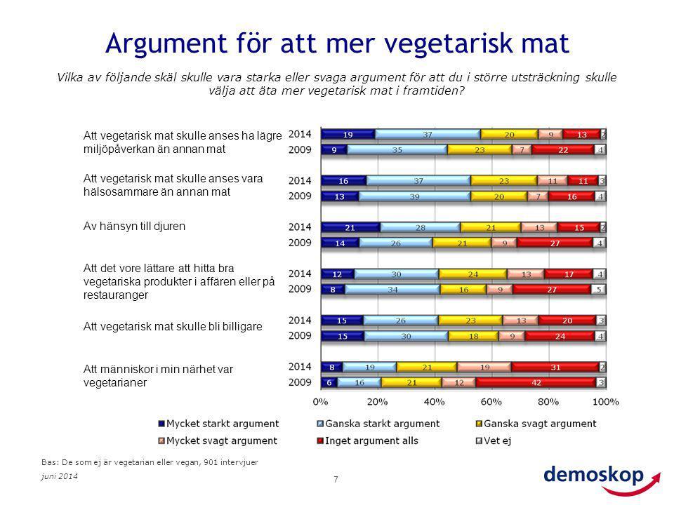 Argument för att mer vegetarisk mat
