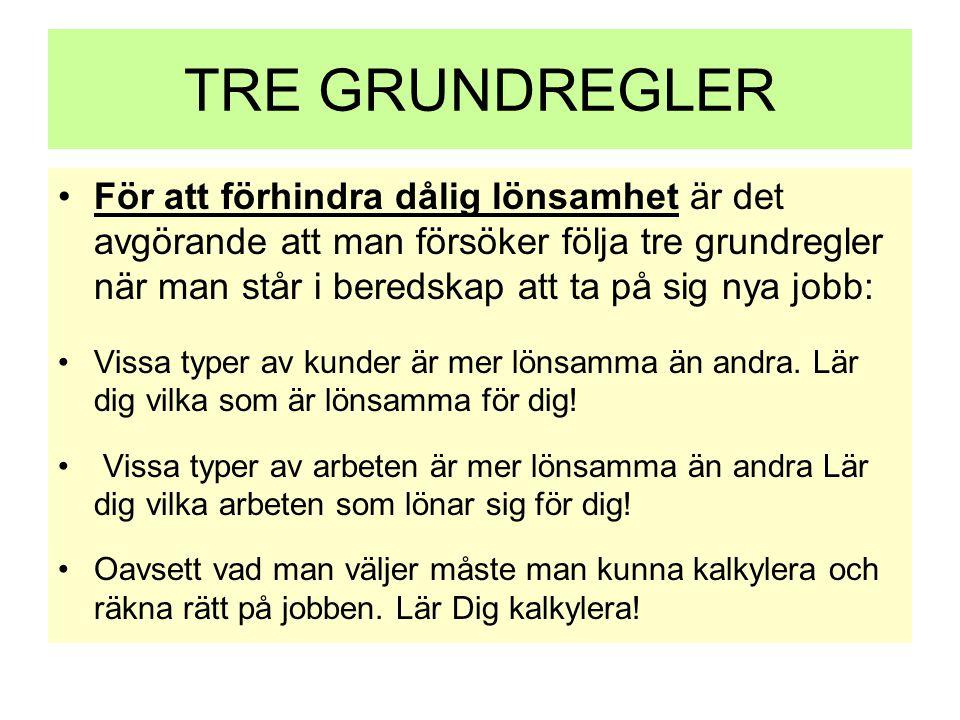 TRE GRUNDREGLER
