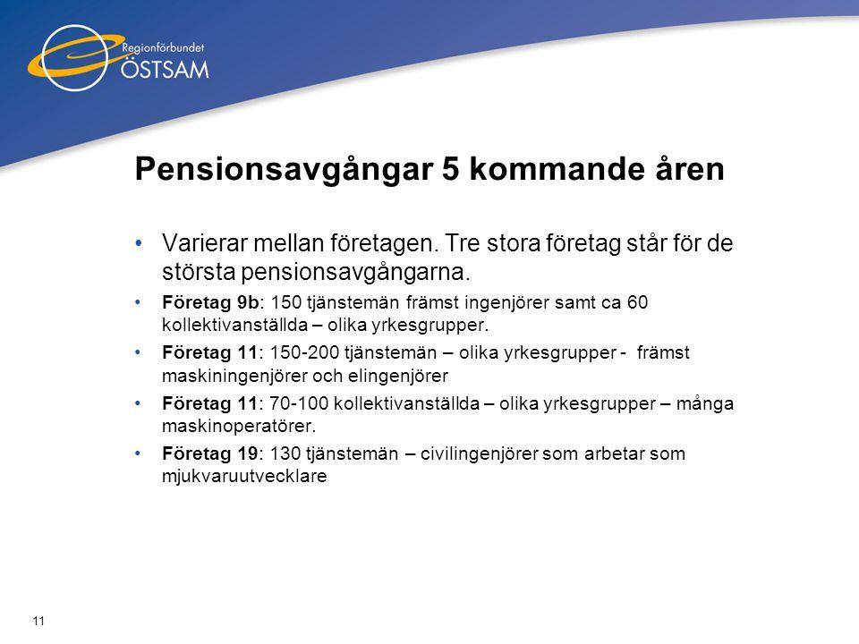 Pensionsavgångar 5 kommande åren