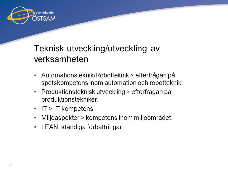 Teknisk utveckling/utveckling av verksamheten