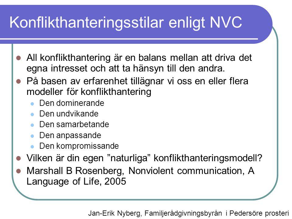 Konflikthanteringsstilar enligt NVC