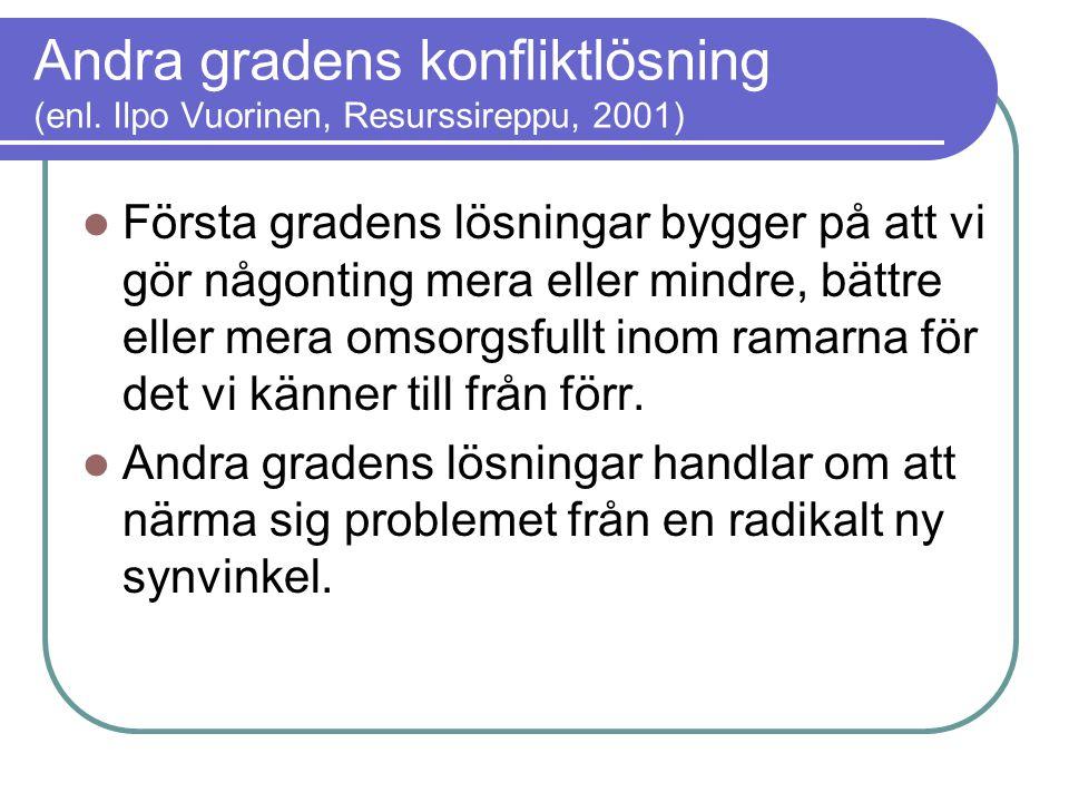 Andra gradens konfliktlösning (enl. Ilpo Vuorinen, Resurssireppu, 2001)