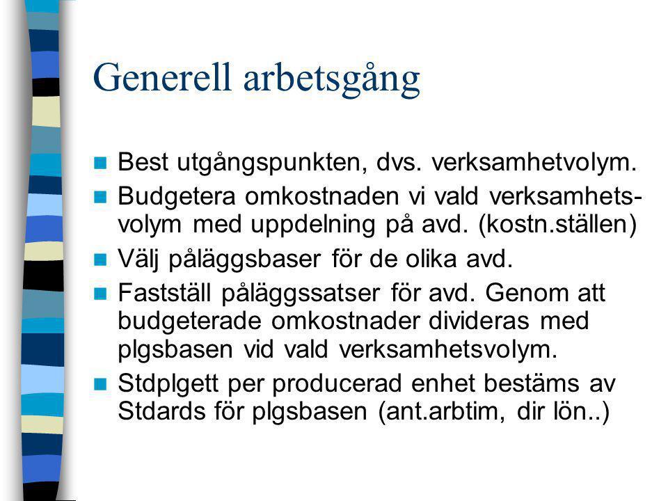 Generell arbetsgång Best utgångspunkten, dvs. verksamhetvolym.