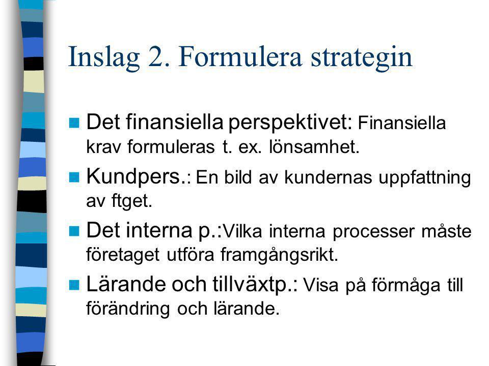 Inslag 2. Formulera strategin