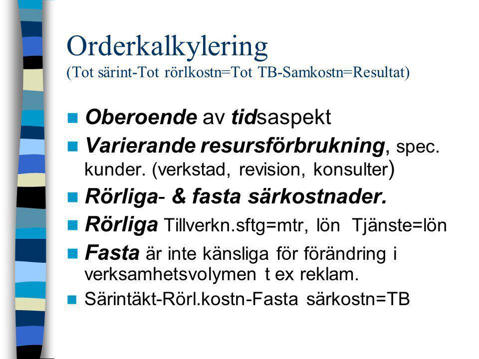 Orderkalkylering (Tot särint-Tot rörlkostn=Tot TB-Samkostn=Resultat)