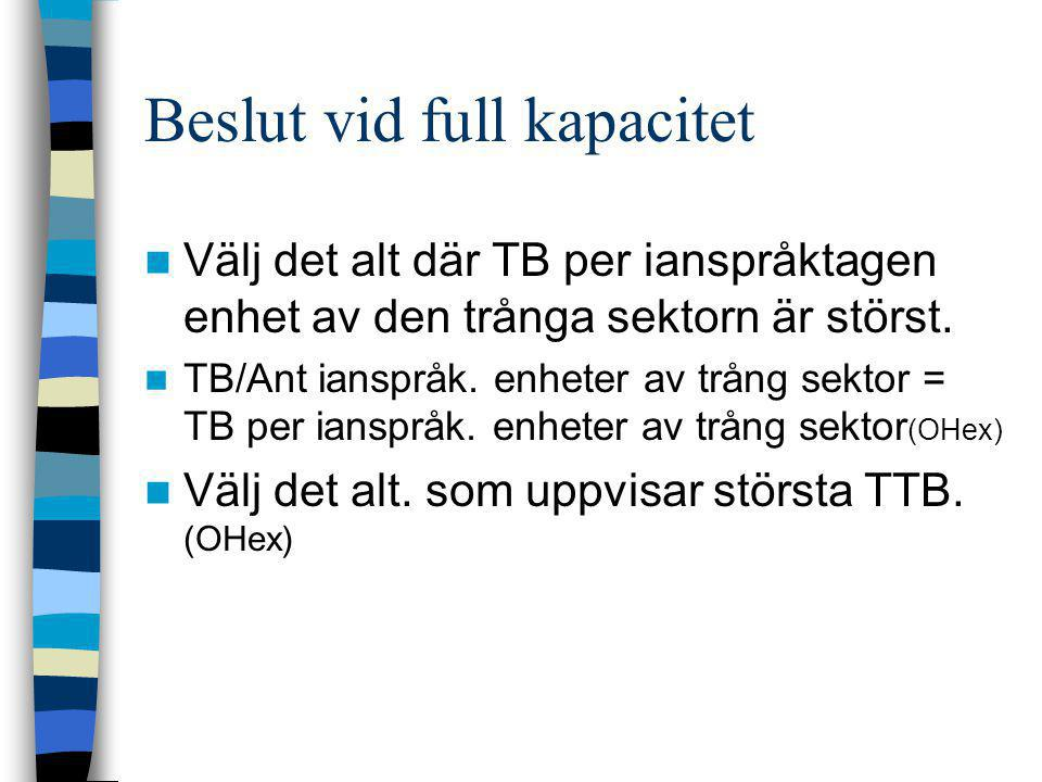 Beslut vid full kapacitet