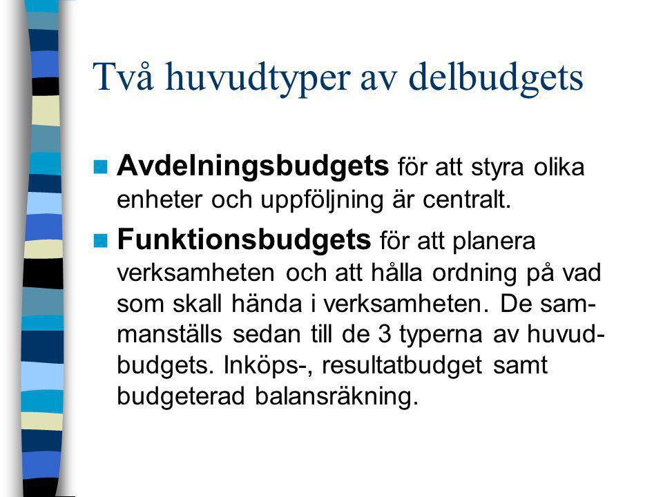 Två huvudtyper av delbudgets