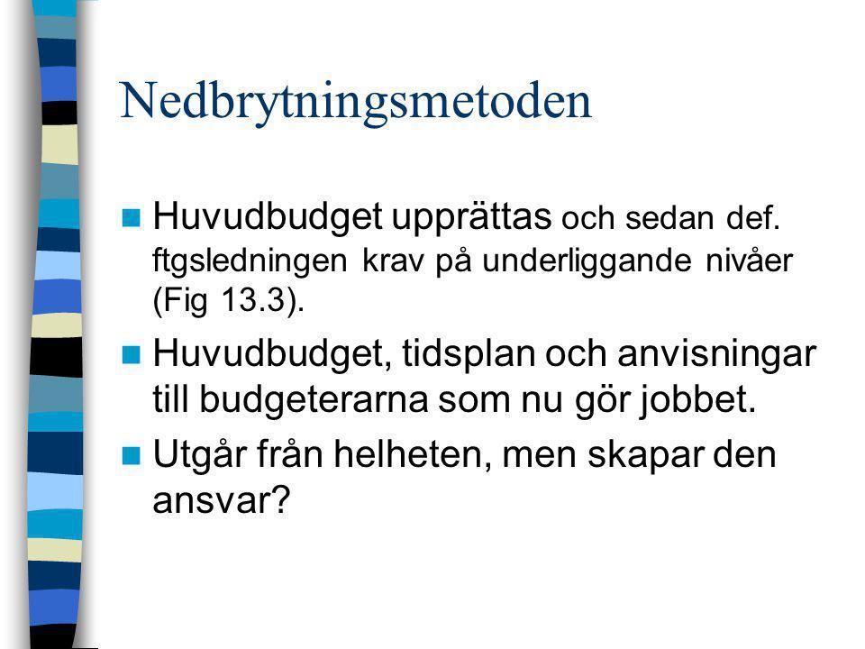 Nedbrytningsmetoden Huvudbudget upprättas och sedan def. ftgsledningen krav på underliggande nivåer (Fig 13.3).