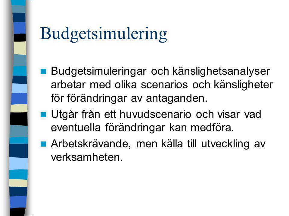 Budgetsimulering Budgetsimuleringar och känslighetsanalyser arbetar med olika scenarios och känsligheter för förändringar av antaganden.