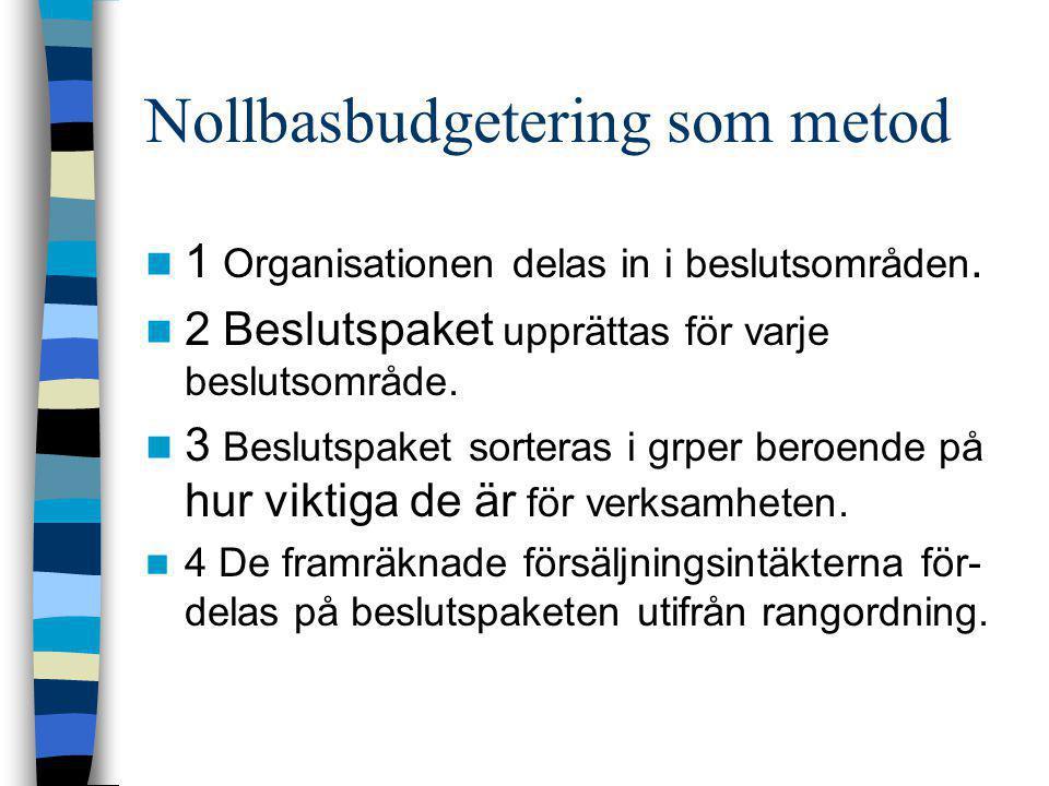 Nollbasbudgetering som metod