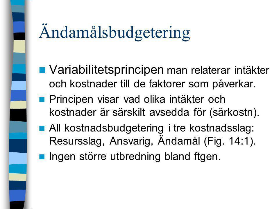 Ändamålsbudgetering Variabilitetsprincipen man relaterar intäkter och kostnader till de faktorer som påverkar.