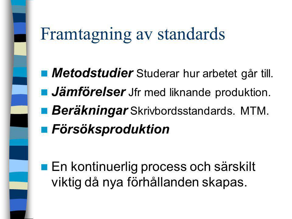 Framtagning av standards