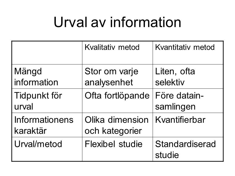 Urval av information Mängd information Stor om varje analysenhet