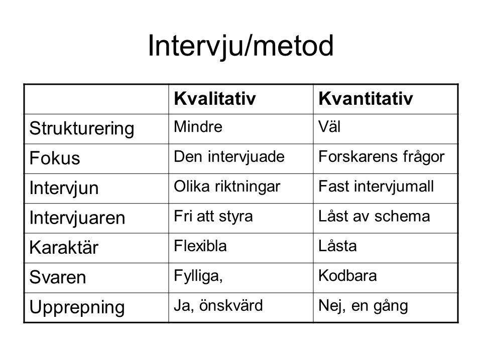 Intervju/metod Kvalitativ Kvantitativ Strukturering Fokus Intervjun