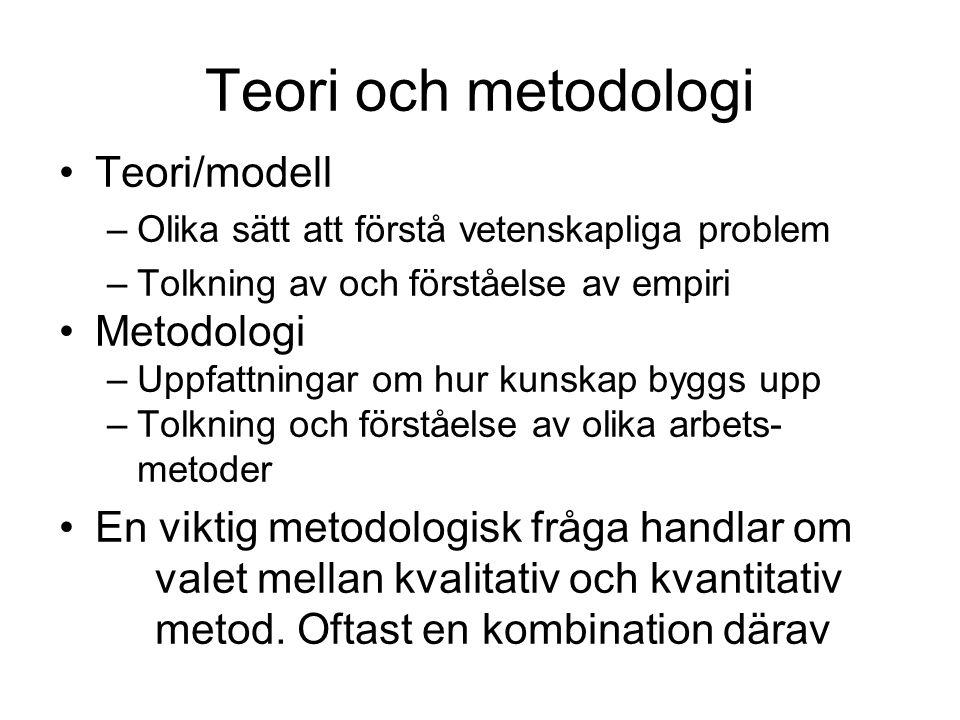 Teori och metodologi Teori/modell Metodologi