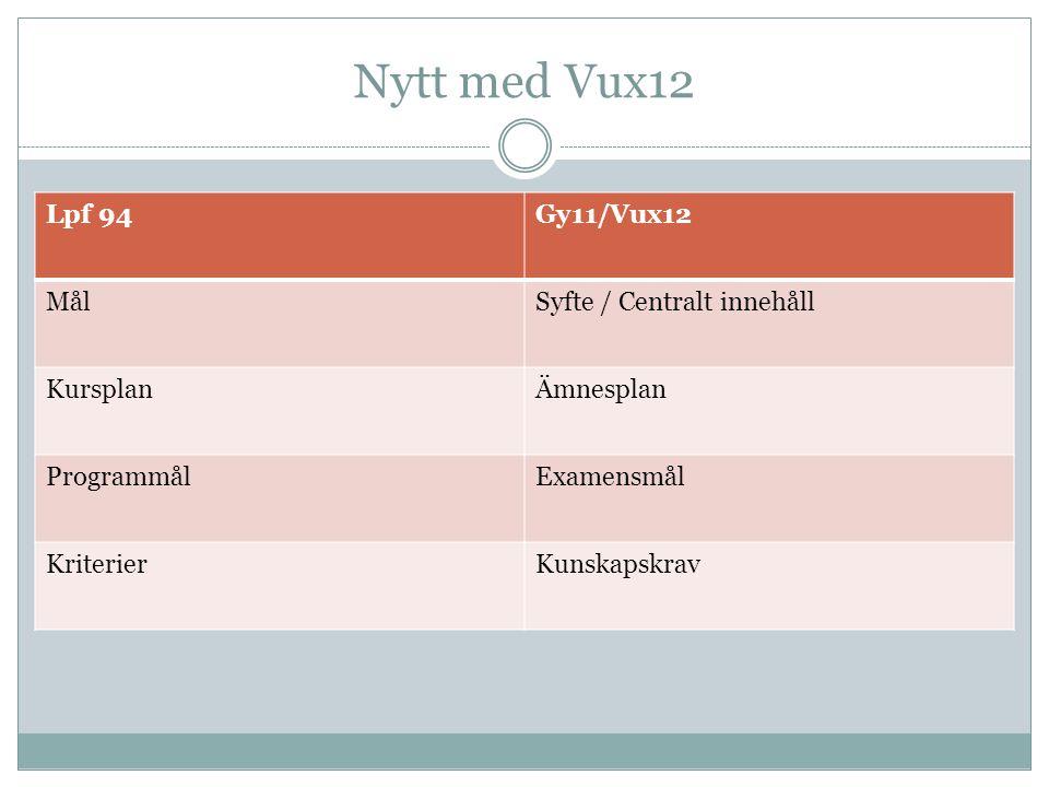 Nytt med Vux12 Lpf 94 Gy11/Vux12 Mål Syfte / Centralt innehåll