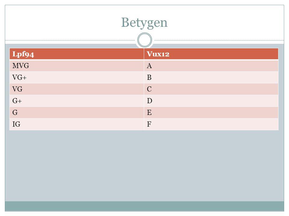 Betygen Lpf94 Vux12 MVG A VG+ B VG C G+ D G E IG F