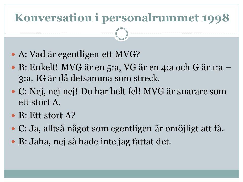Konversation i personalrummet 1998