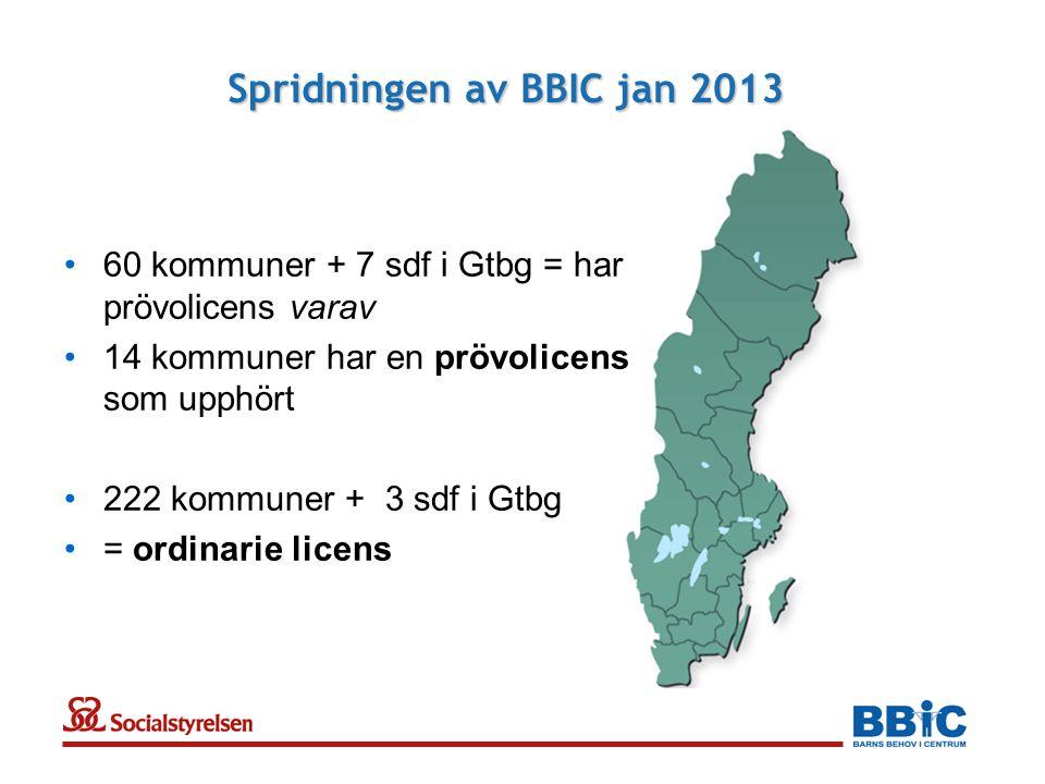 Spridningen av BBIC jan 2013
