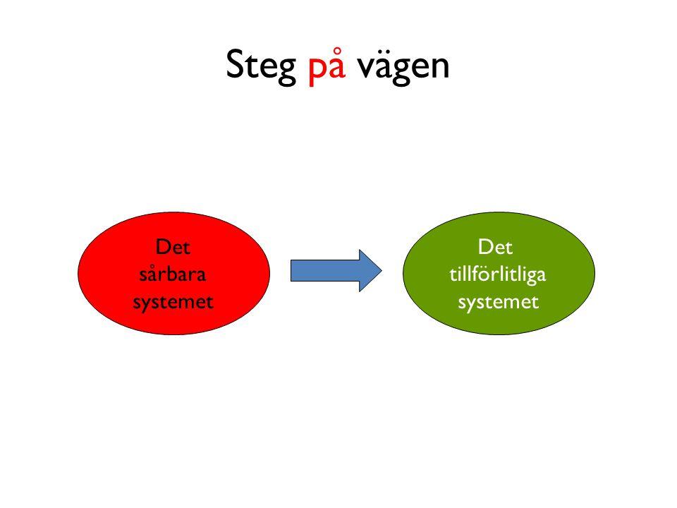 Steg på vägen Det sårbara systemet Det tillförlitliga systemet