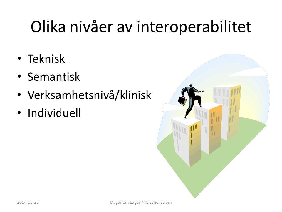 Olika nivåer av interoperabilitet