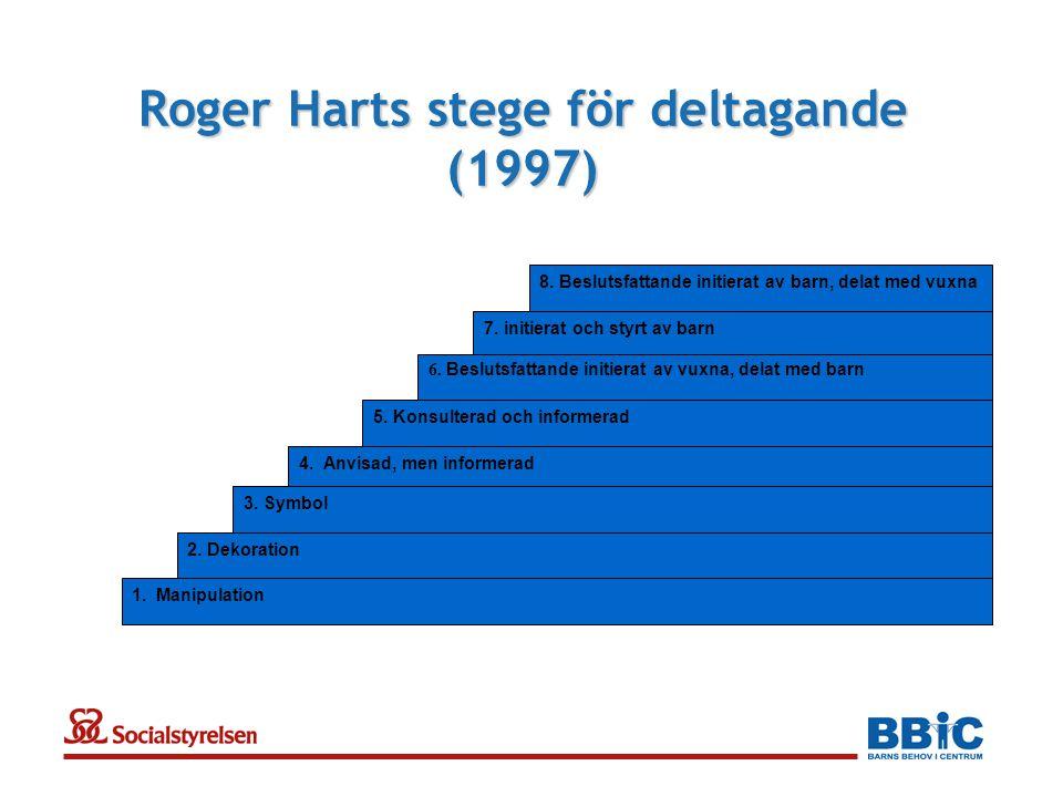 Roger Harts stege för deltagande (1997)