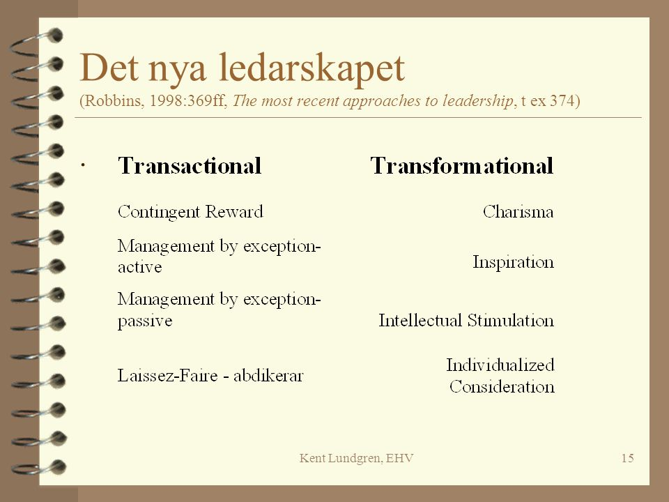 Det nya ledarskapet (Robbins, 1998:369ff, The most recent approaches to leadership, t ex 374)