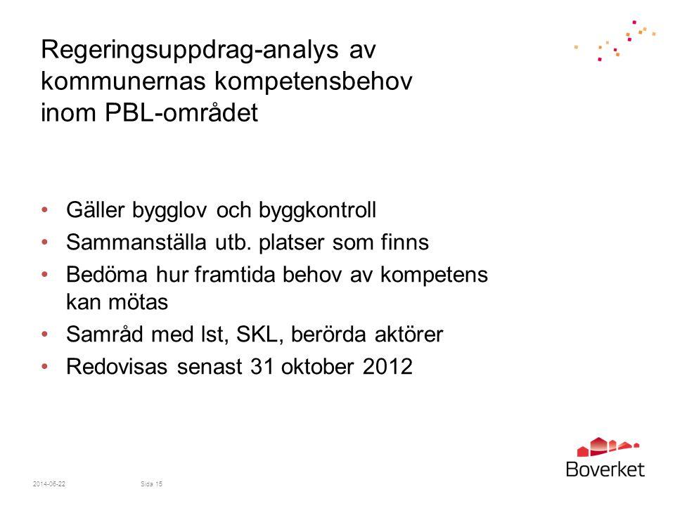 Regeringsuppdrag-analys av kommunernas kompetensbehov inom PBL-området