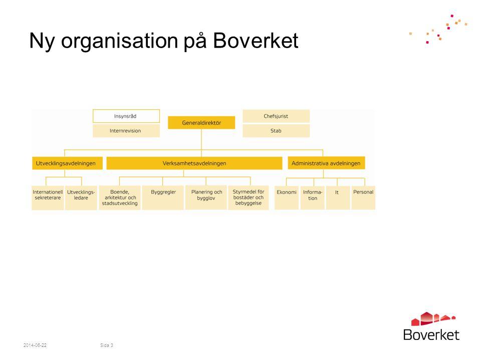 Ny organisation på Boverket