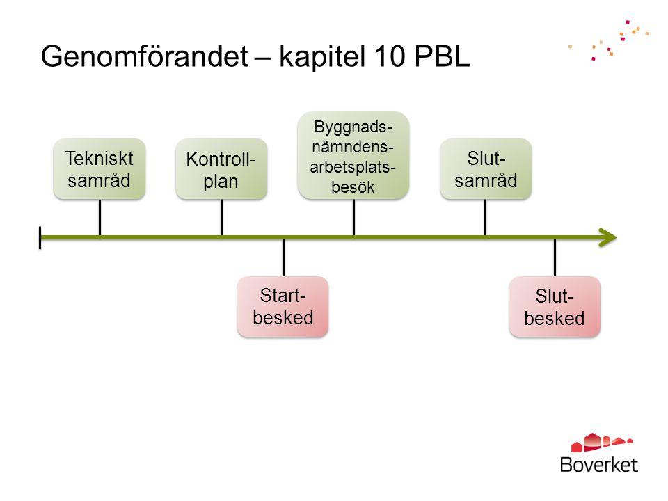 Genomförandet – kapitel 10 PBL