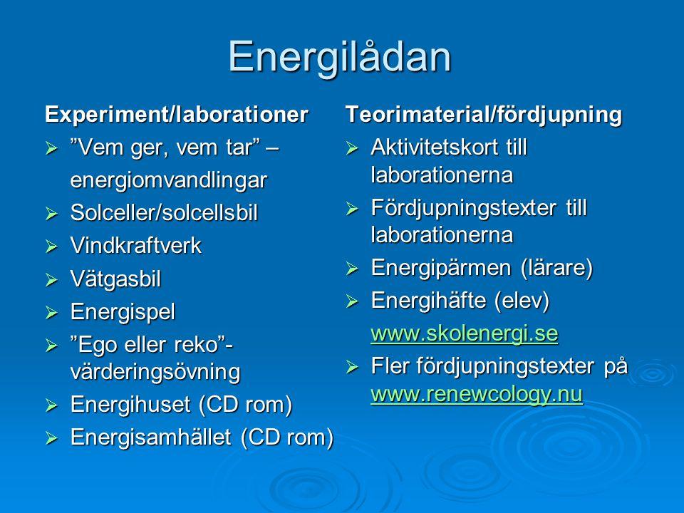 Energilådan Experiment/laborationer Teorimaterial/fördjupning