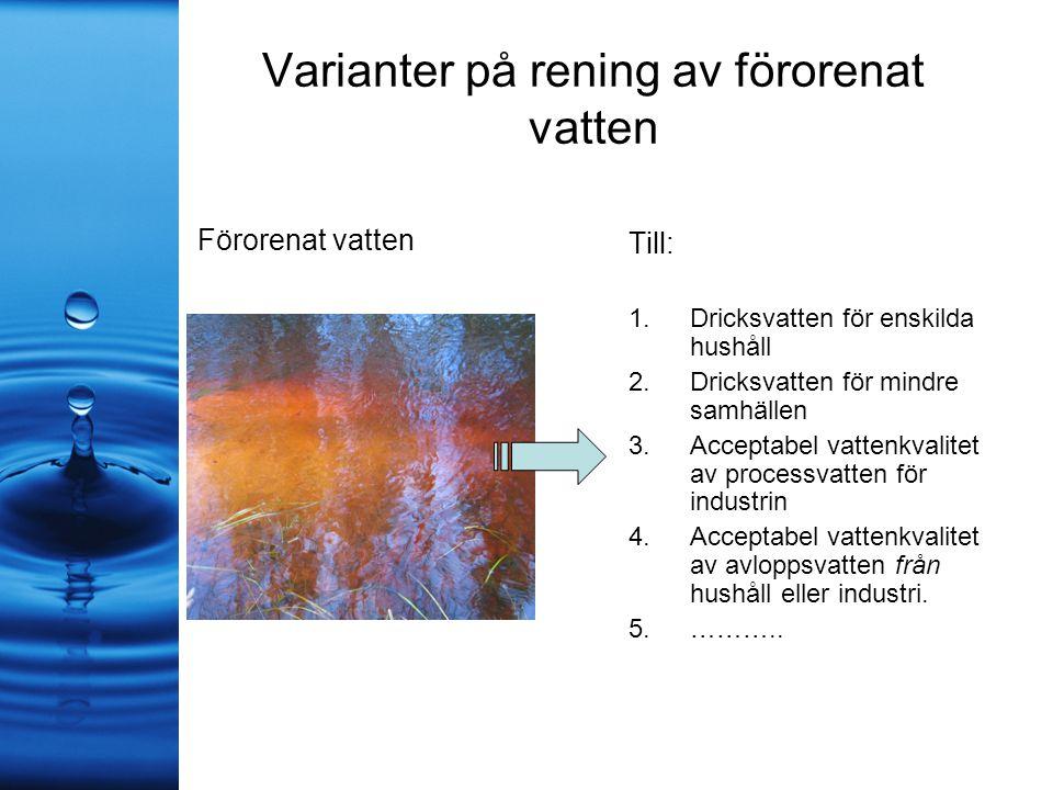 Varianter på rening av förorenat vatten