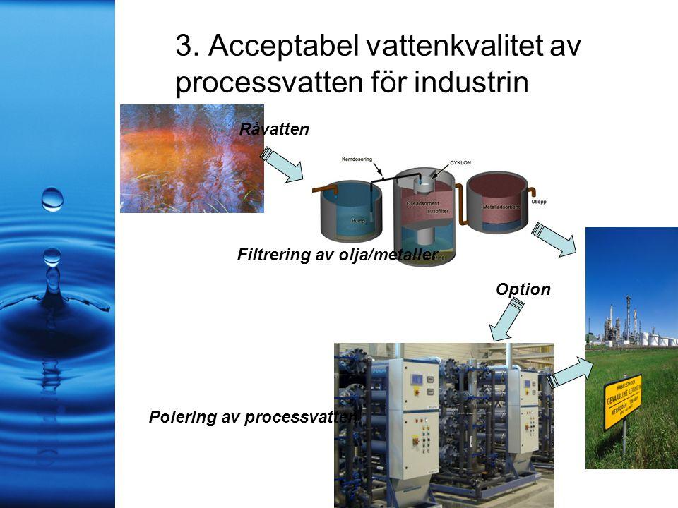 3. Acceptabel vattenkvalitet av processvatten för industrin
