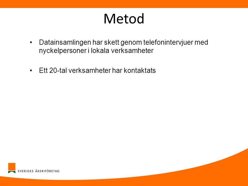 Metod Datainsamlingen har skett genom telefonintervjuer med nyckelpersoner i lokala verksamheter.