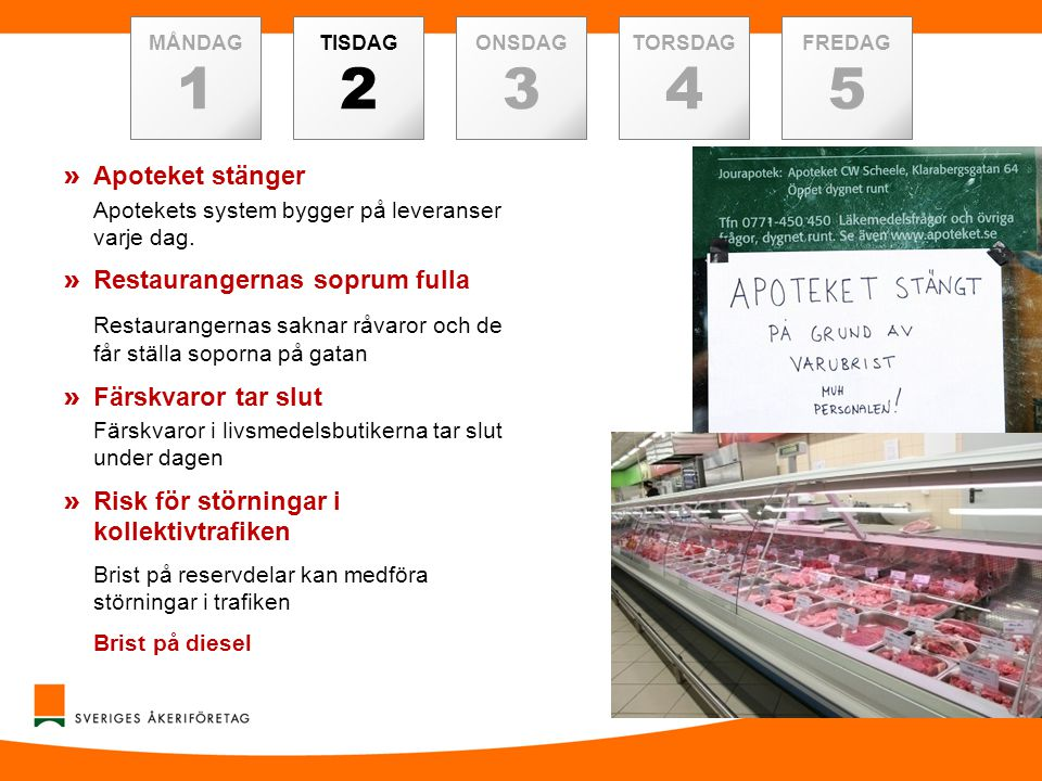 2 1 4 3 5 Apoteket stänger Restaurangernas soprum fulla