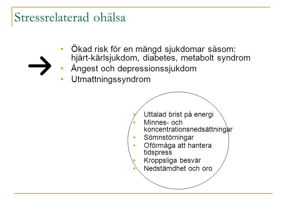 Stressrelaterad ohälsa