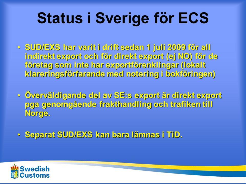 Status i Sverige för ECS