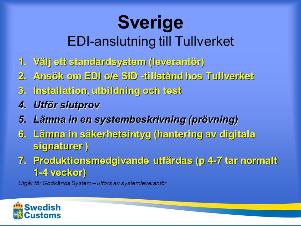 Sverige EDI-anslutning till Tullverket