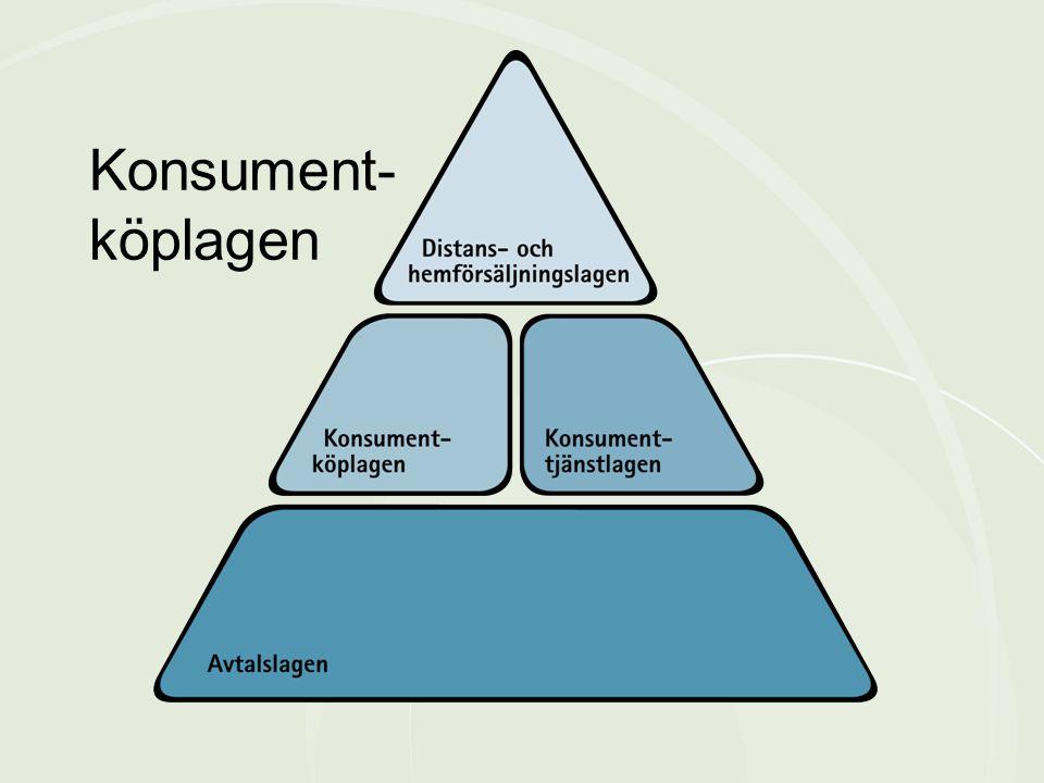 Konsument-köplagen De vanligaste konsumenträttslagarna kan liknas vid en pyramid.