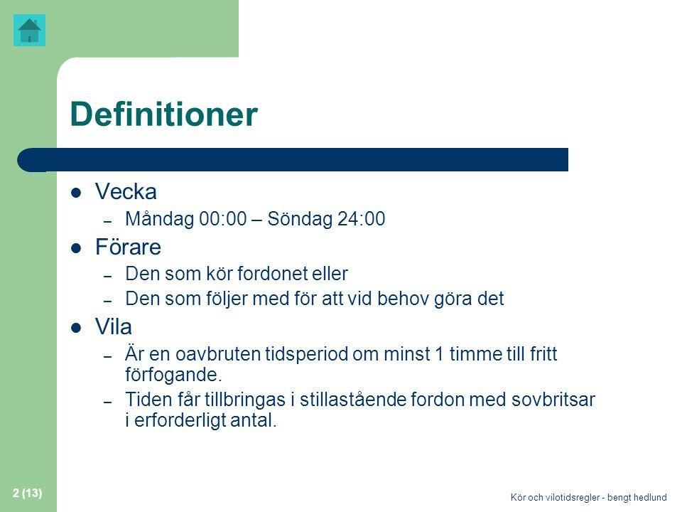 Definitioner Vecka Förare Vila Måndag 00:00 – Söndag 24:00